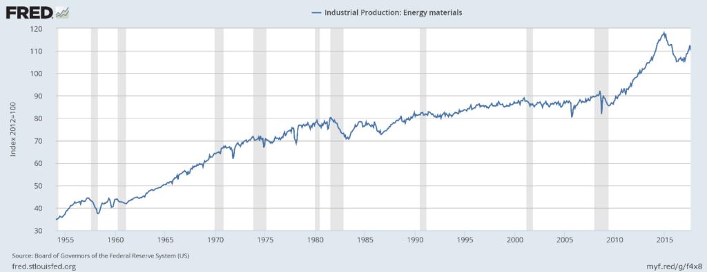 ip-energy-materials
