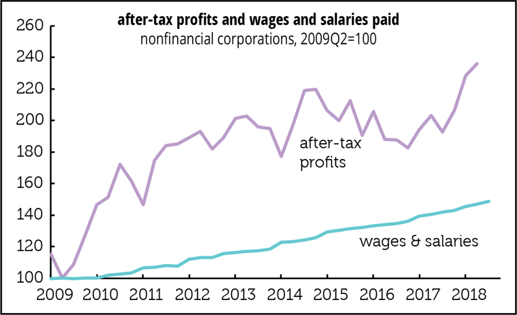 "Tax Contacts: ""Where are those wages?"""